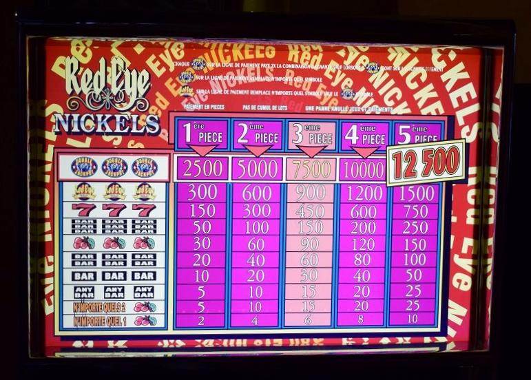 Sex in the city slot machine